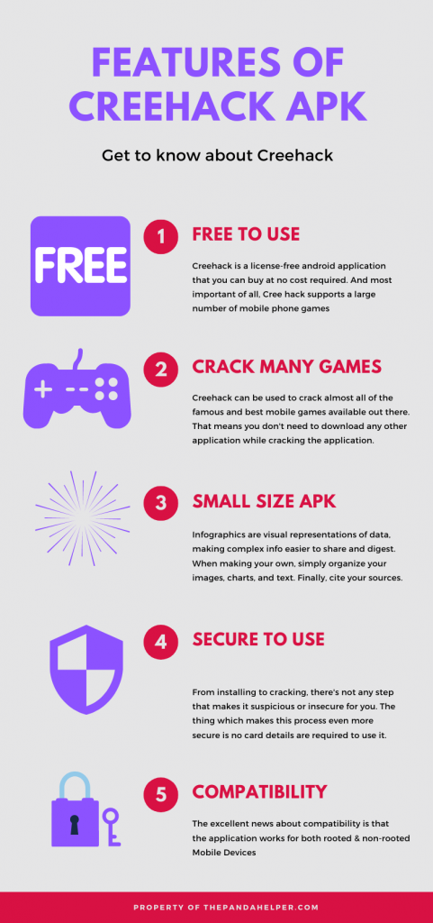 features of Creehack